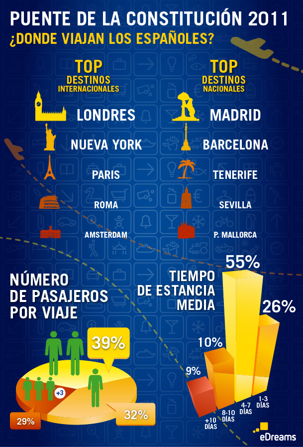 Infográfico-Puente-Constitución.jpg